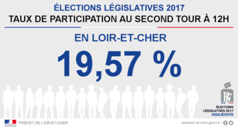 41-twitter-legislatives-tauxparticipation-t2-12h-loir-et-cher