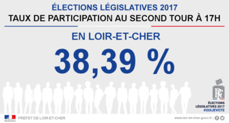 41-twitter-legislatives-tauxparticipation-t2-17h-loir-et-cher
